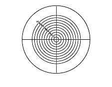 34.70mm Dia., English Circle Crosshair, Contact Reticle