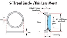 9mm Diameter, S-Mount Achromat/Thick Lens Mount